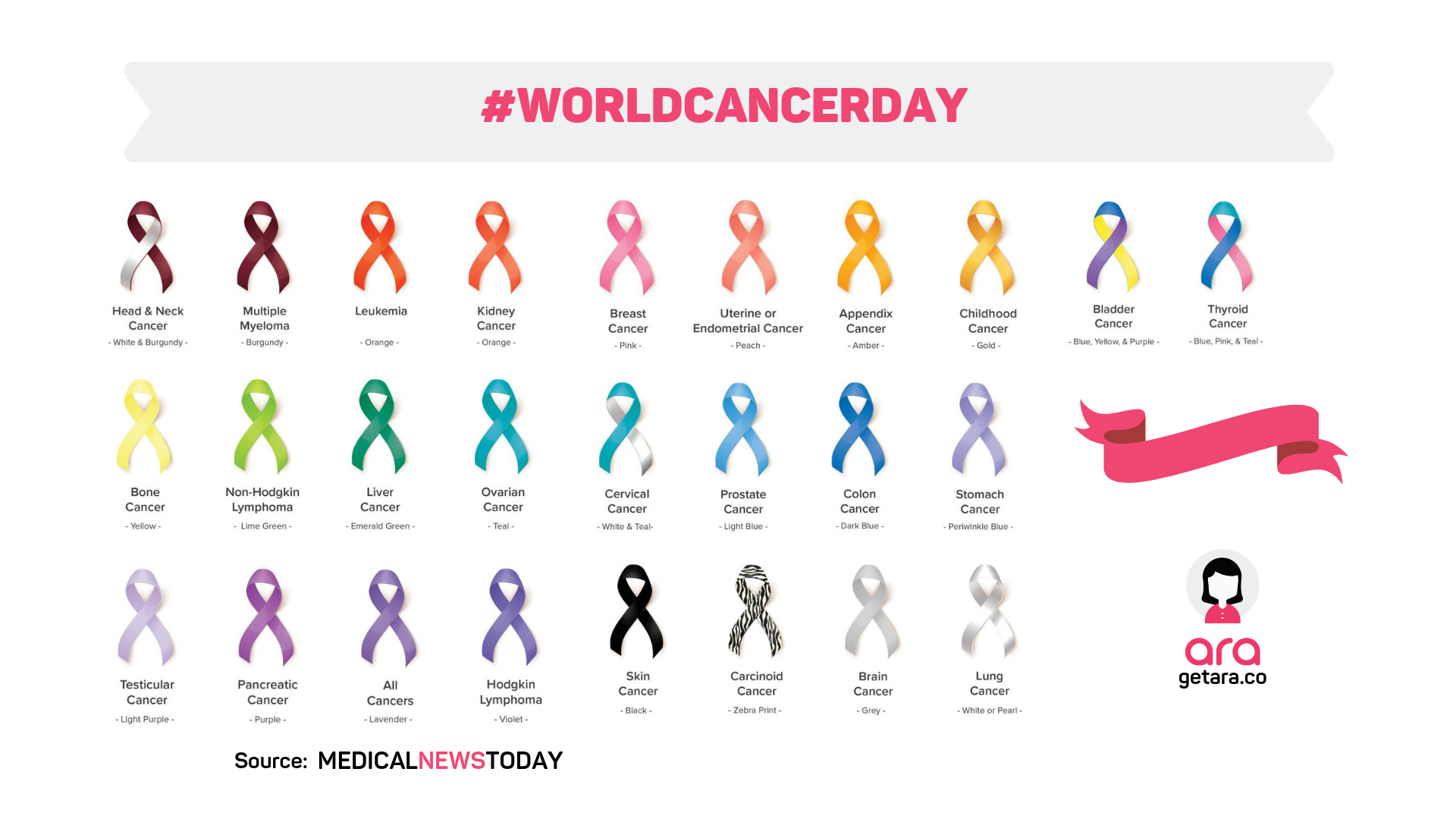 WorldCancerDay - Colors of Support